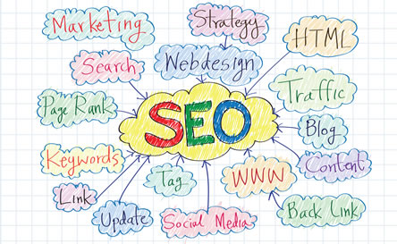 Let us take the headache out of content management systems and improve your SEO for you